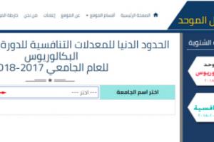 رابطالاستعلام عن نتائج القبول الموحد للجامعات الأردنية 2018
