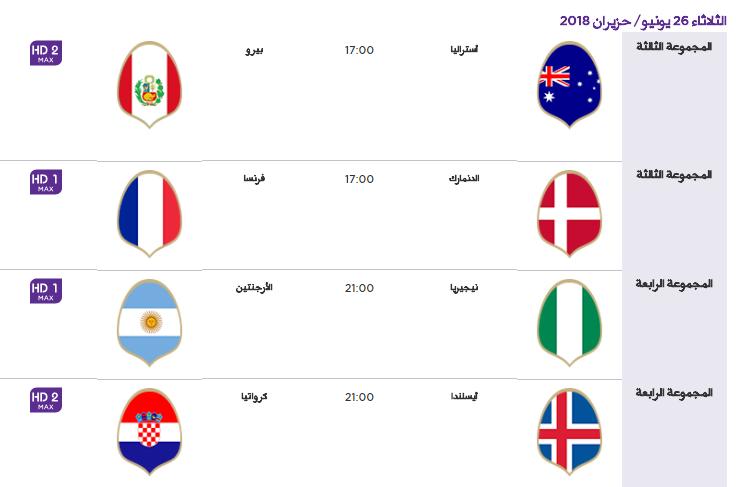 11 - جدول مباريات كأس العالم لعام 2018