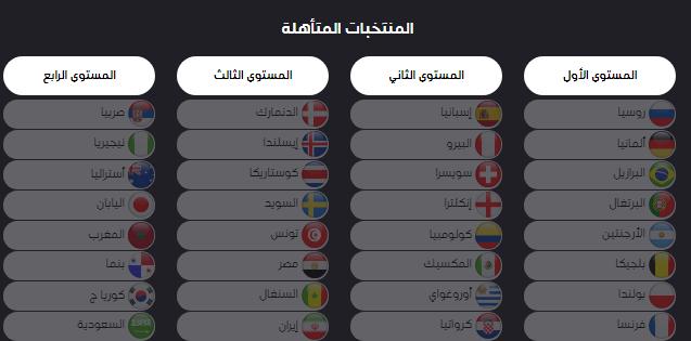 20 - جدول مباريات كأس العالم لعام 2018