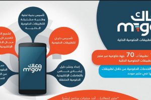 """تطبيق """"معاك"""" بوابتك المتنقلة للتعاملات الحكومية الالكترونية"""