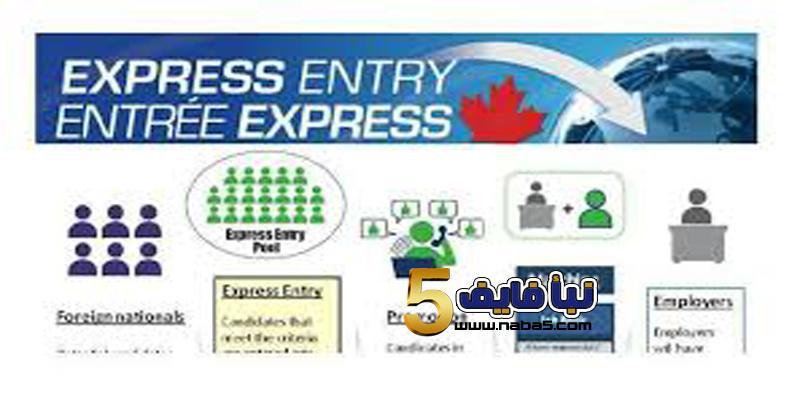 متطلبات الحصول على هجرة كندا بنظام الدخول السريع وكيفية احتساب النقاط 3 - متطلبات الحصول على هجرة كندا بنظام الدخول السريع وكيفية احتساب النقاط