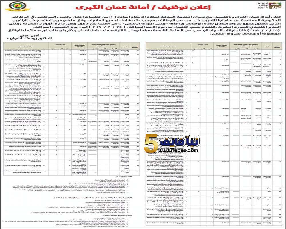 اعلان توظيف بامانة عمان